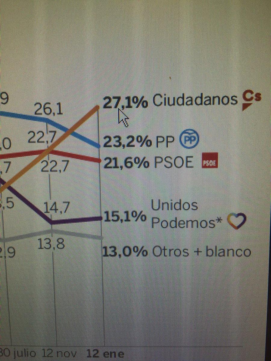 Todo muy loco #metroscopiadas https://t....