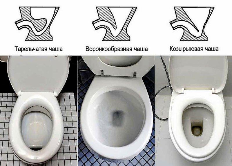 Инструкция монтажа проволочного лотка