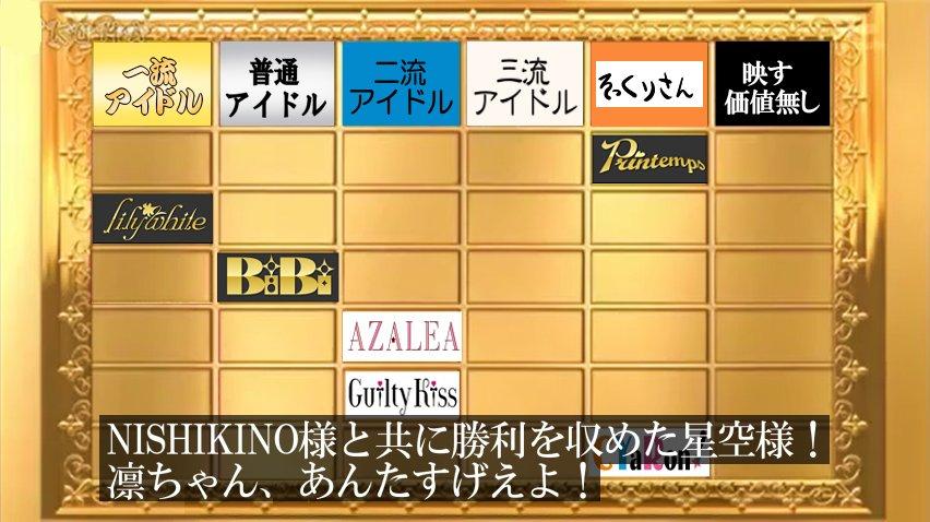 格付け 盆栽 NISHIKINO発表の前