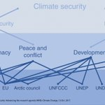 """RT Impakterdotcom """"RT SIPRIorg: How are IGOs addressing and responding to climate security challenges? Read the key findings from a review of the growing academic research #MistraGeopolitics https://t.co/hQHqxTCURO """""""