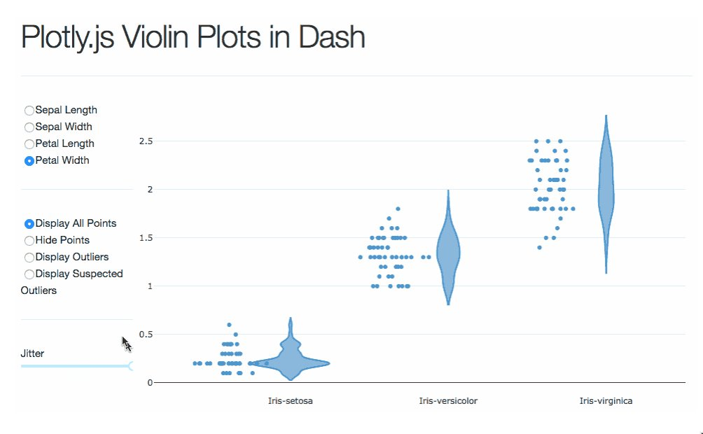 plotly on Twitter:
