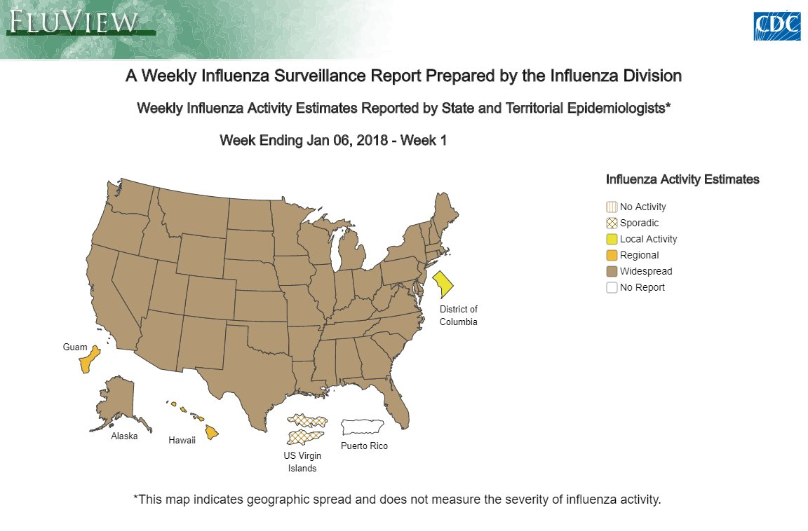 Flu activity is widespread in most of the U.S. It is not possible to say when #flu season will end, and significant flu activity is likely to continue for several more weeks. Latest flu activity update:  https://t.co/To4m34xyeh