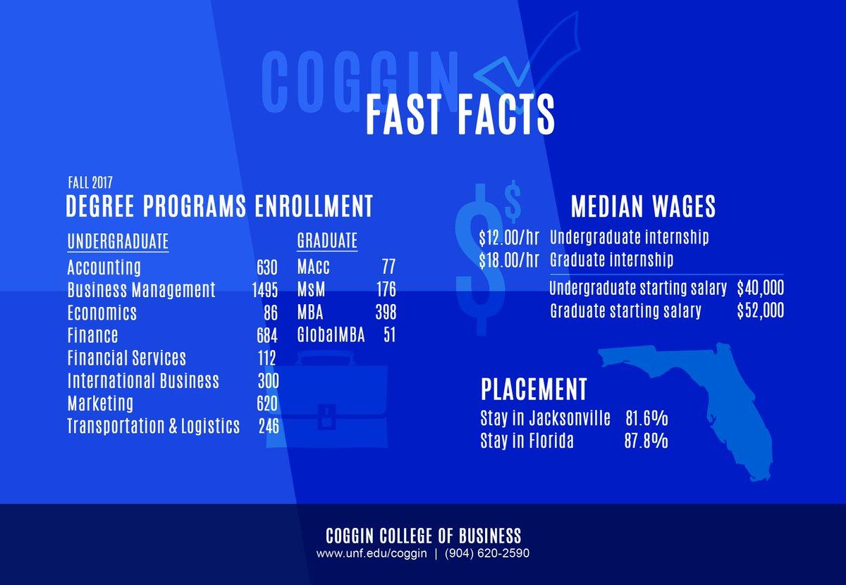UNF Coggin College (@CogginCollege) | Twitter