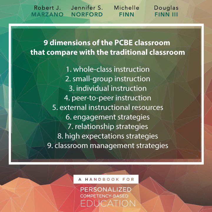 Marzano Research On Twitter These 9 Dimensions Of The Personalized