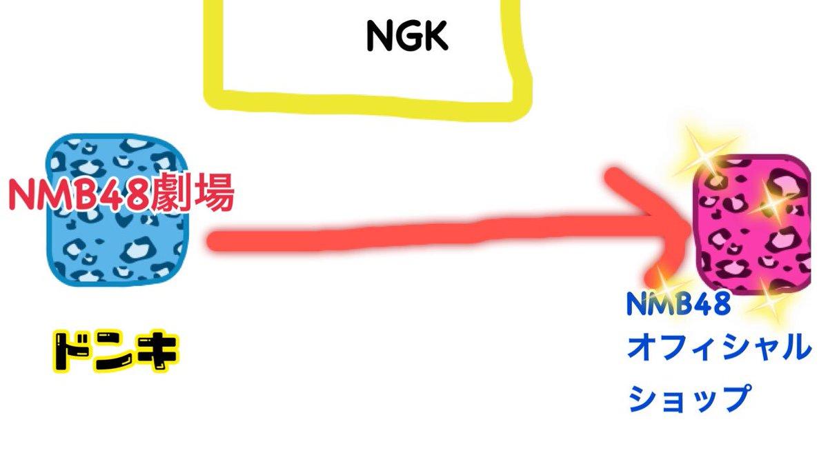 オンラインショップでは売り切れでも難波にあるNMB48オフィシャルショップでは売ってる可能性大です✨…