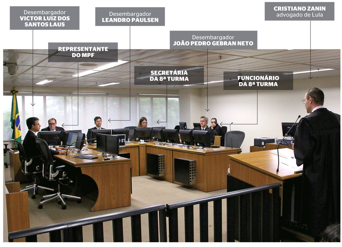 O julgamento de Lula, passo a passo - https://t.co/uwQGGsTC2E