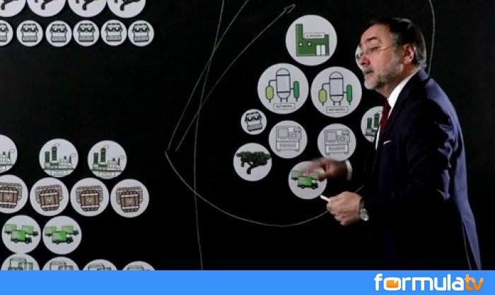 #EquipoAceite Latest News Trends Updates Images - FormulaTV