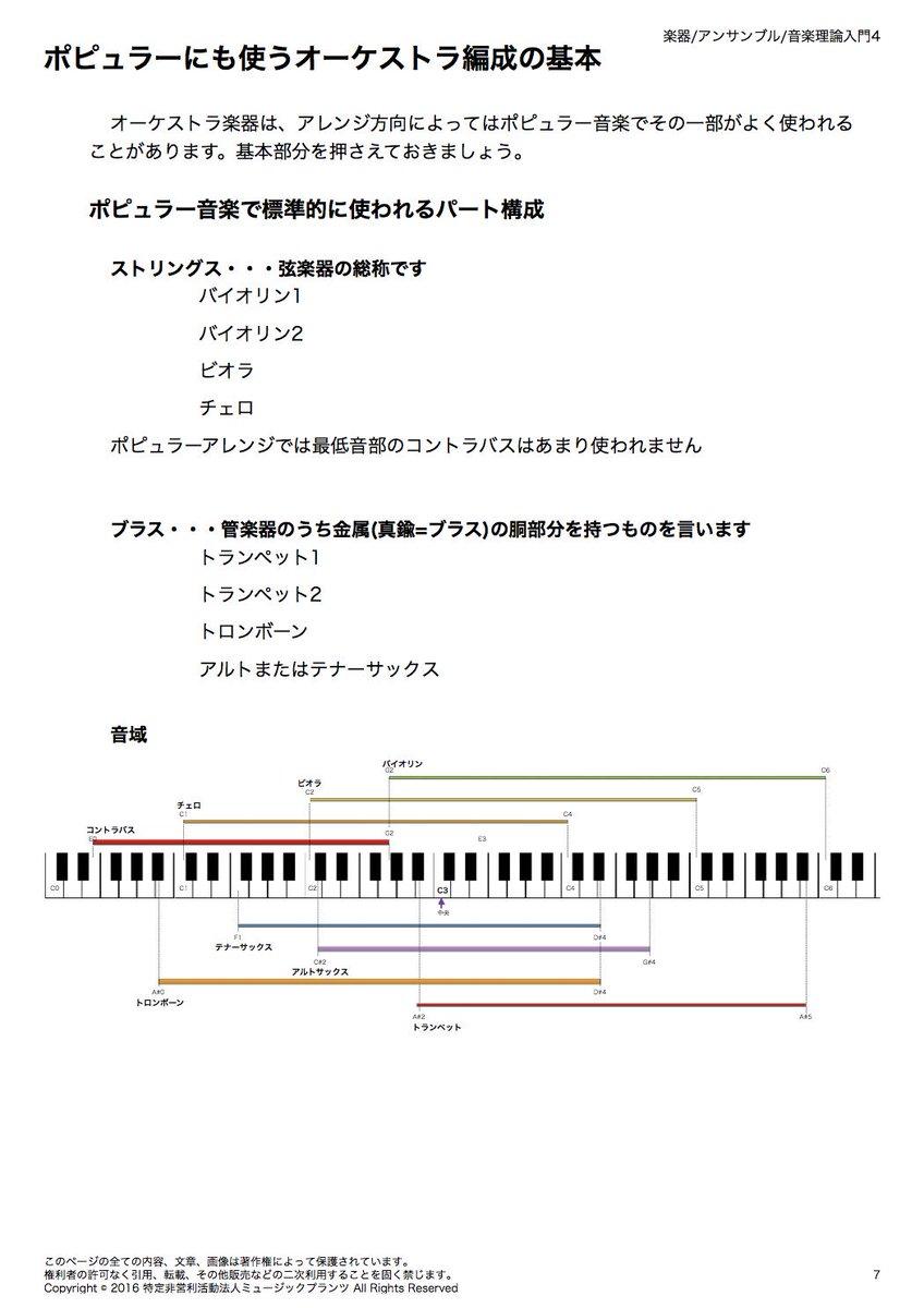 ポピュラー音楽のジャンル一覧 -...