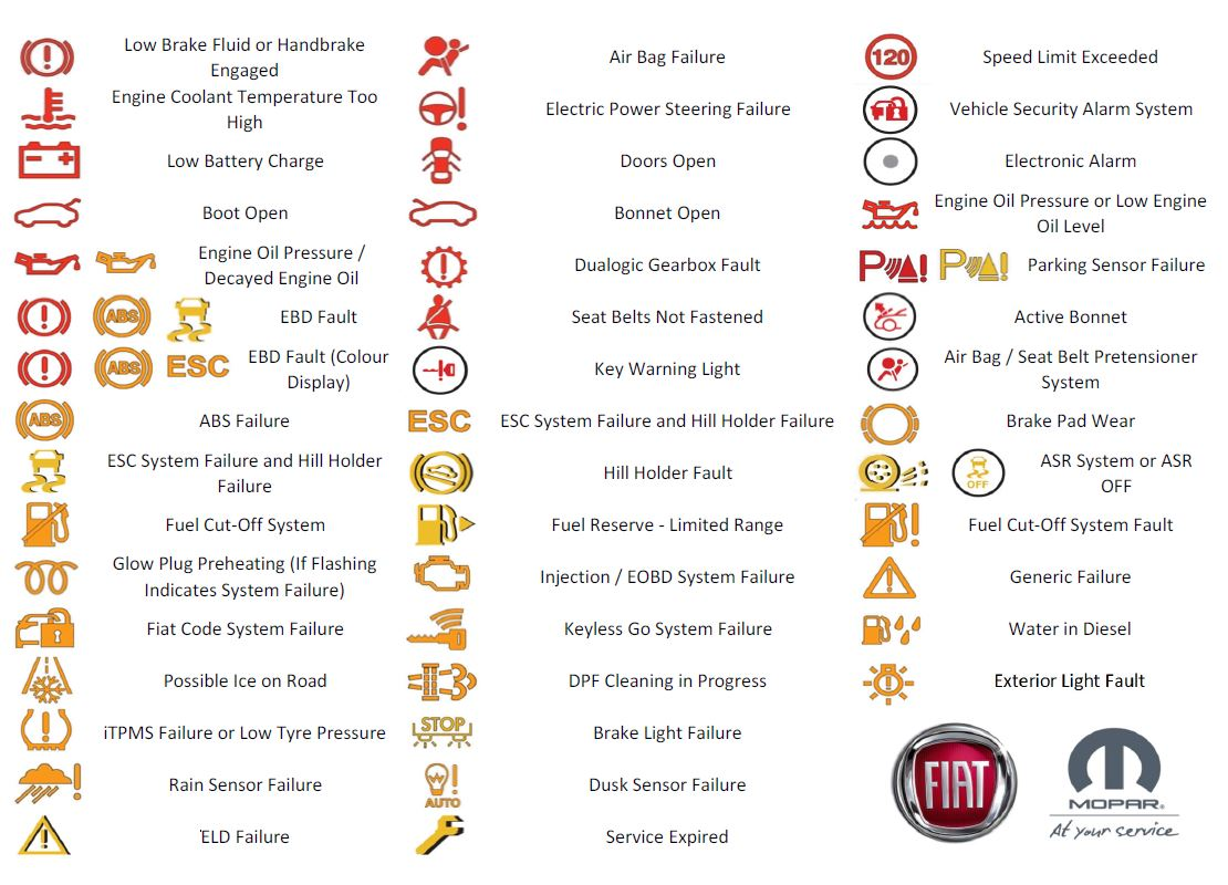 Fiat warning light symbols images symbol and sign ideas charmin ticker symbol images symbol and sign ideas fiat warning light symbols image collections symbol and buycottarizona