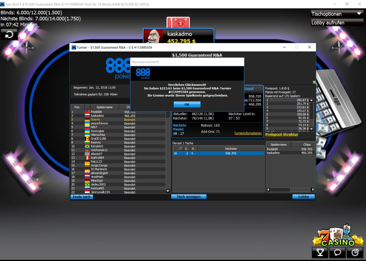 Had a good session today!  Many small cashes and 2 final tables! Thanks to @henribuehler for motivating and showing that its possible to be a succsesfull poker player! But still a long way to go... #poker #pokergrind <br>http://pic.twitter.com/jfbXWFnt7t