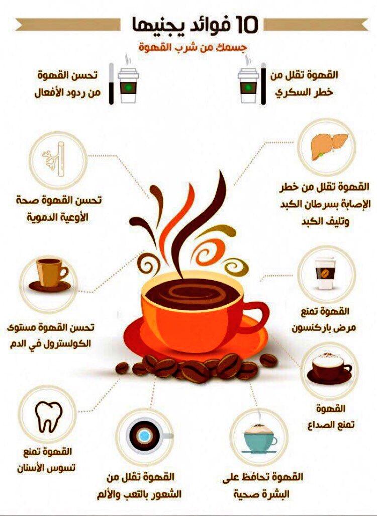 شعر بدوي عن القهوة العربية تويتر