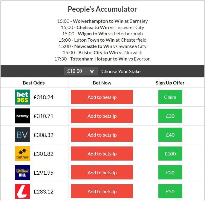 Betting accumulator tips twitter sports betting nfl websites