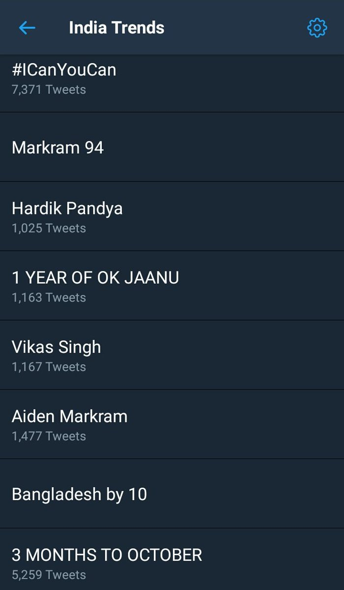 And yes its Trending at no. 13 position in India!   1 YEAR OF OK JAANU