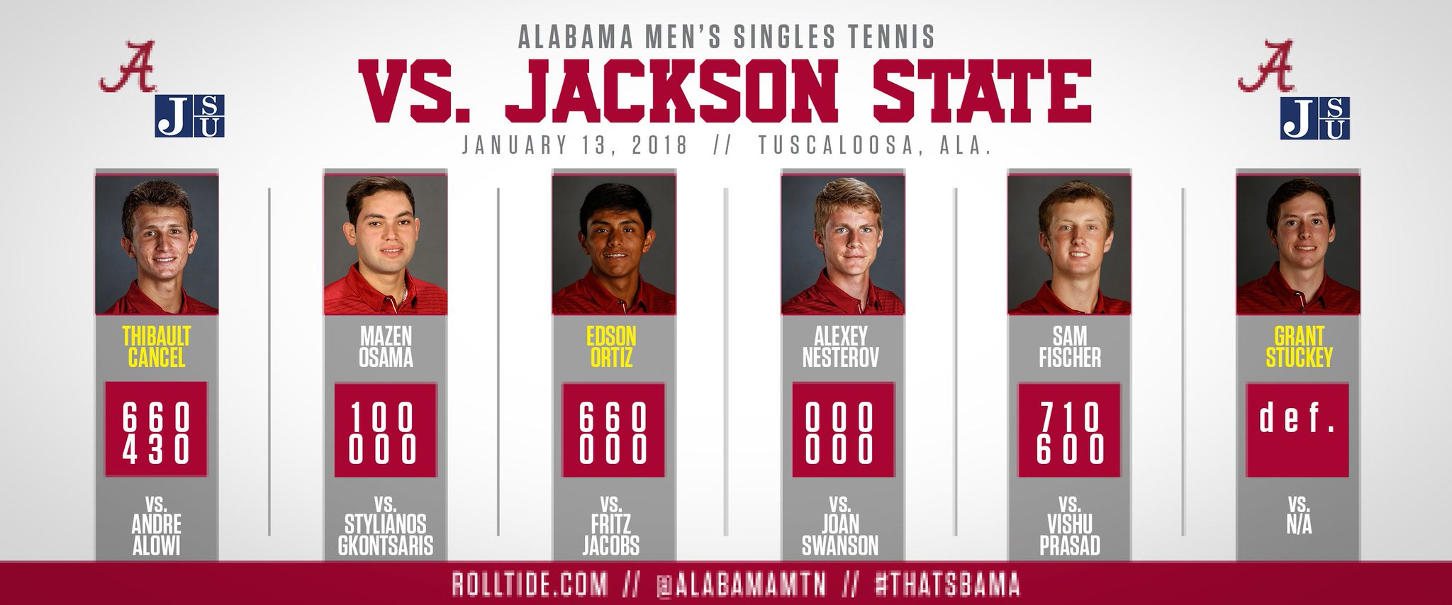 �� ALABAMA WINS�� The Tide wins 4-0 over Jackson State to start off the 2018 dual match season‼️  #RollTide #ThatsBama https://t.co/2SZyIRVbsf