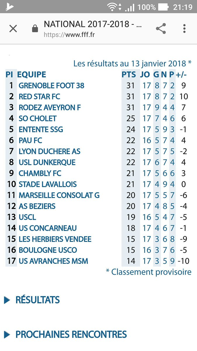 Grenoble Foot 38 - Page 2 DTcowdMX0AAp6KU
