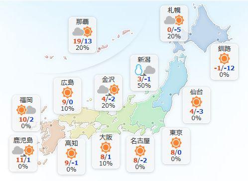 【1月14日(日)】全国的に晴れるところが多いでしょう。 日本海側の雪は朝のうちにやむ見込みです。太…