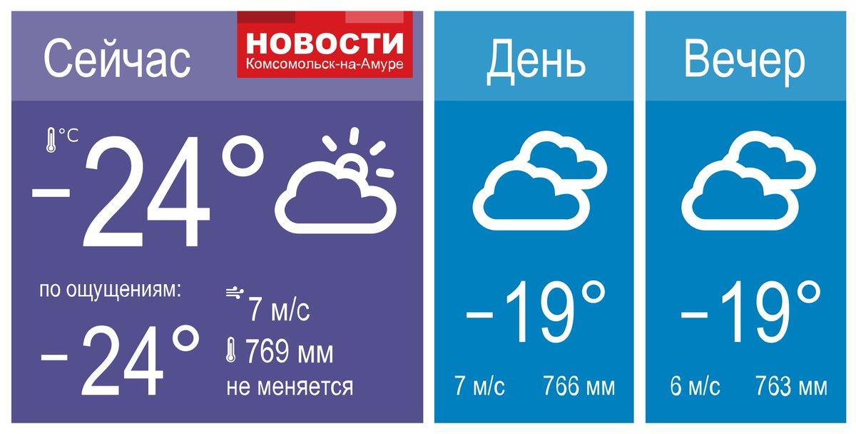 Погода в комсомольске 28 марта