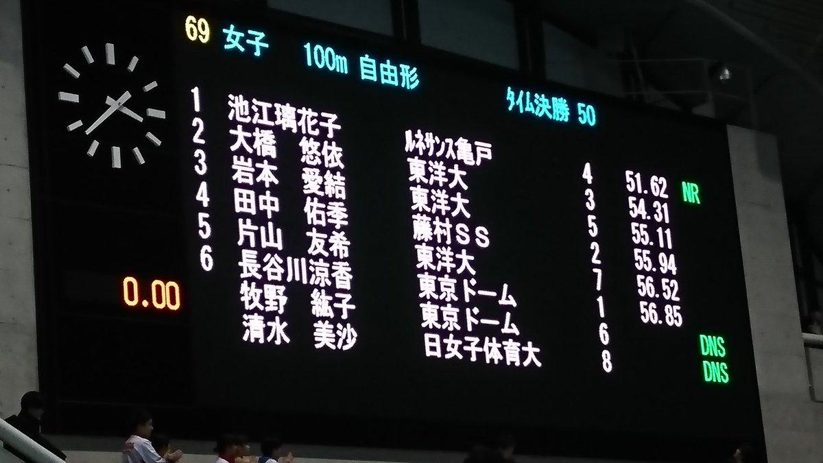 池江璃花子選手が100m自由形でも51秒62の短水路日本新! 昨日から4連続の日本新!すごすぎます!…