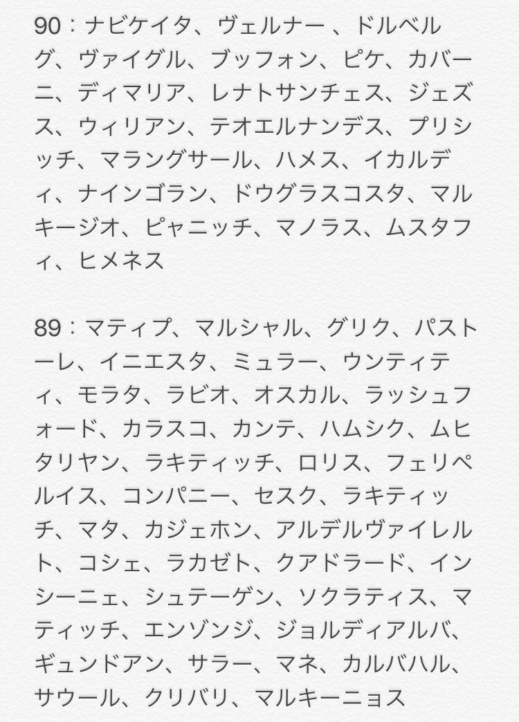 "suu-san@social distance on Twitter: ""ウイイレ2018レベルMAX総合値 ..."