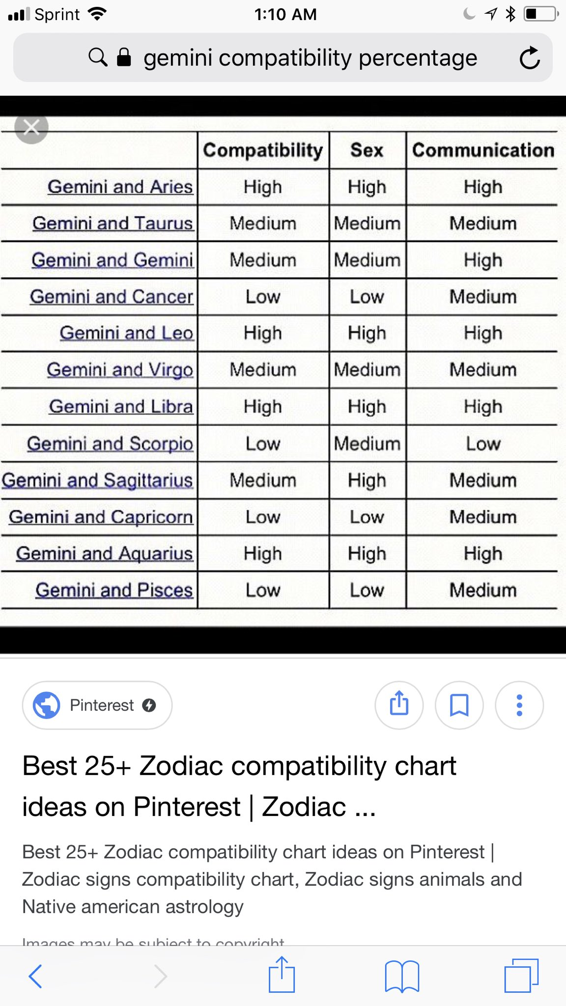 Alina tarasyuk on twitter no they are not i actually detest alina tarasyuk on twitter no they are not i actually detest scorpio and virgo i like cancer even tho we are not compatible and i like most taurus nvjuhfo Image collections
