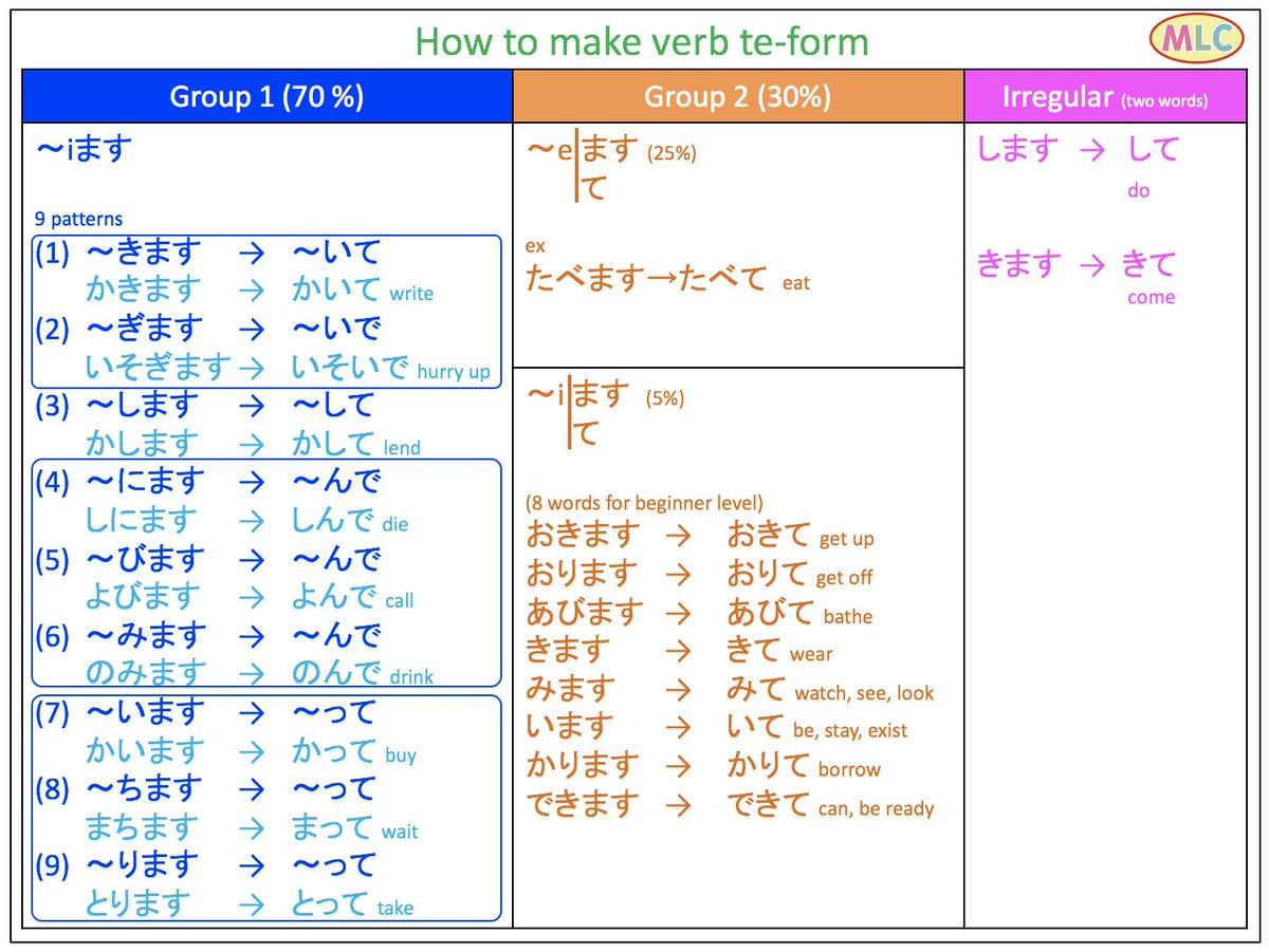 MLC Japanese School on Twitter:
