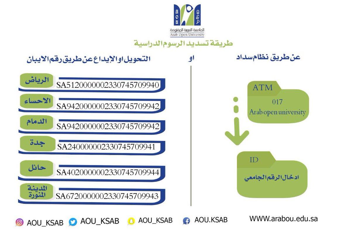 الجامعة العربية المفتوحة On Twitter طريقة استخدام خدمة سداد للطلبة المستجدين عبر الرقم الخاص بالجامعة 017