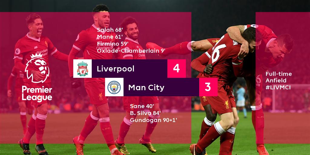 Liverpool win a seven-goal thriller to end Man City's unbeaten #PL run  #LIVMCI