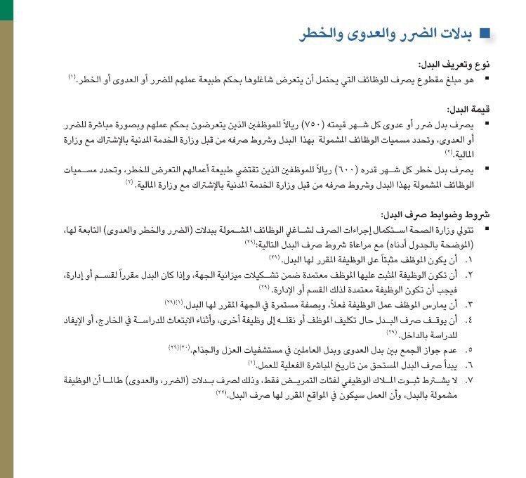 صريح En Twitter موظفي الصحه التشغيل الذاتي Moh Staff وزارة الصحة نموذج ٢٠٥ لبدل العدوى الخ للفائدة