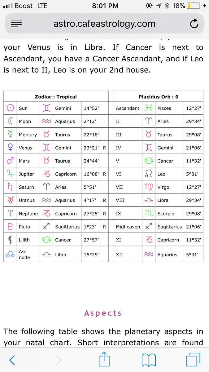 Cafe astrology birth chart gallery chart design ideas cafeastrology hashtag on twitter me and my brothers birthchart cafeastrology picitterl4fpbt5sag geenschuldenfo gallery nvjuhfo Image collections