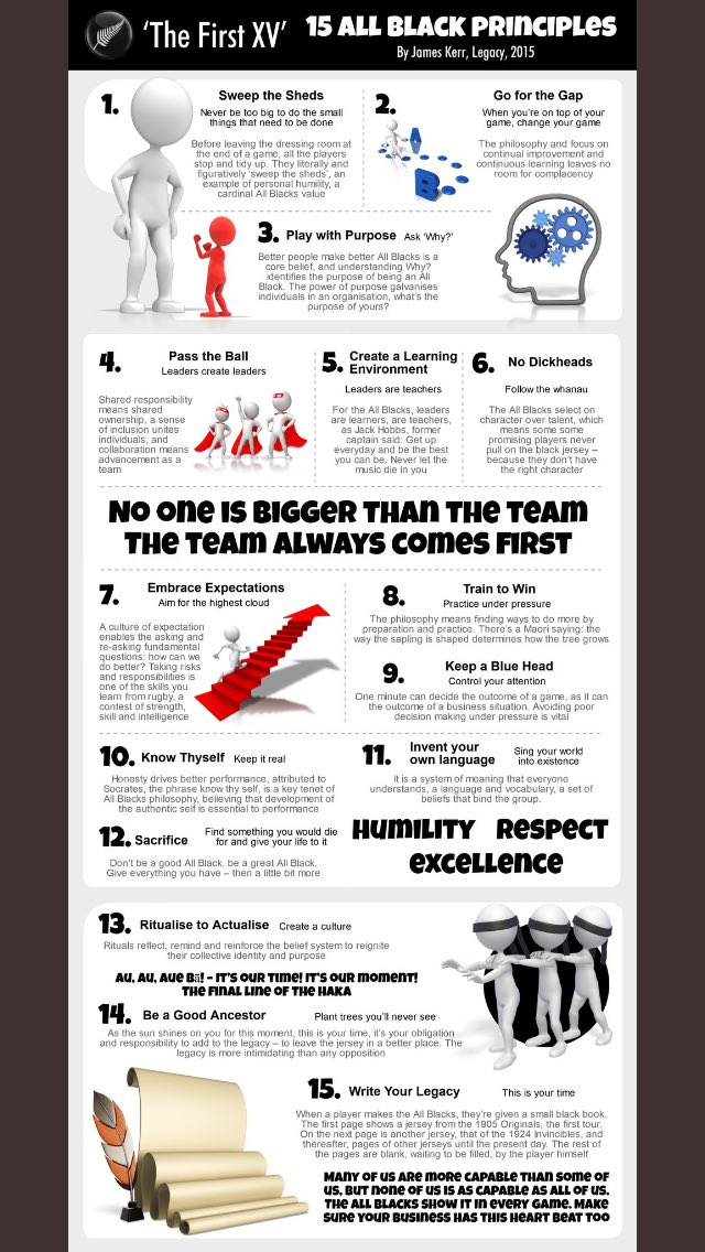 E C K On Twitter 15 All Black Principles Thought You Might Like