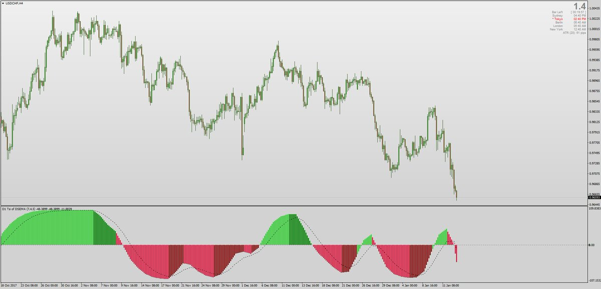 download The Invisible Constitution of Politics: Contested Norms and International Encounters 2008