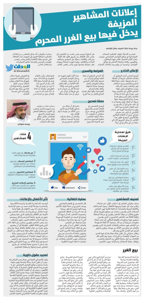 RT @AlwatanSA: إعلانات #المشاهير المزيفة يدخل فيها #بيع_الغرر المحرم #صحيفة_الوطن #الإعلانات https://t.co/KHCEtFJs79 https://t.co/j1KVvrFA8x