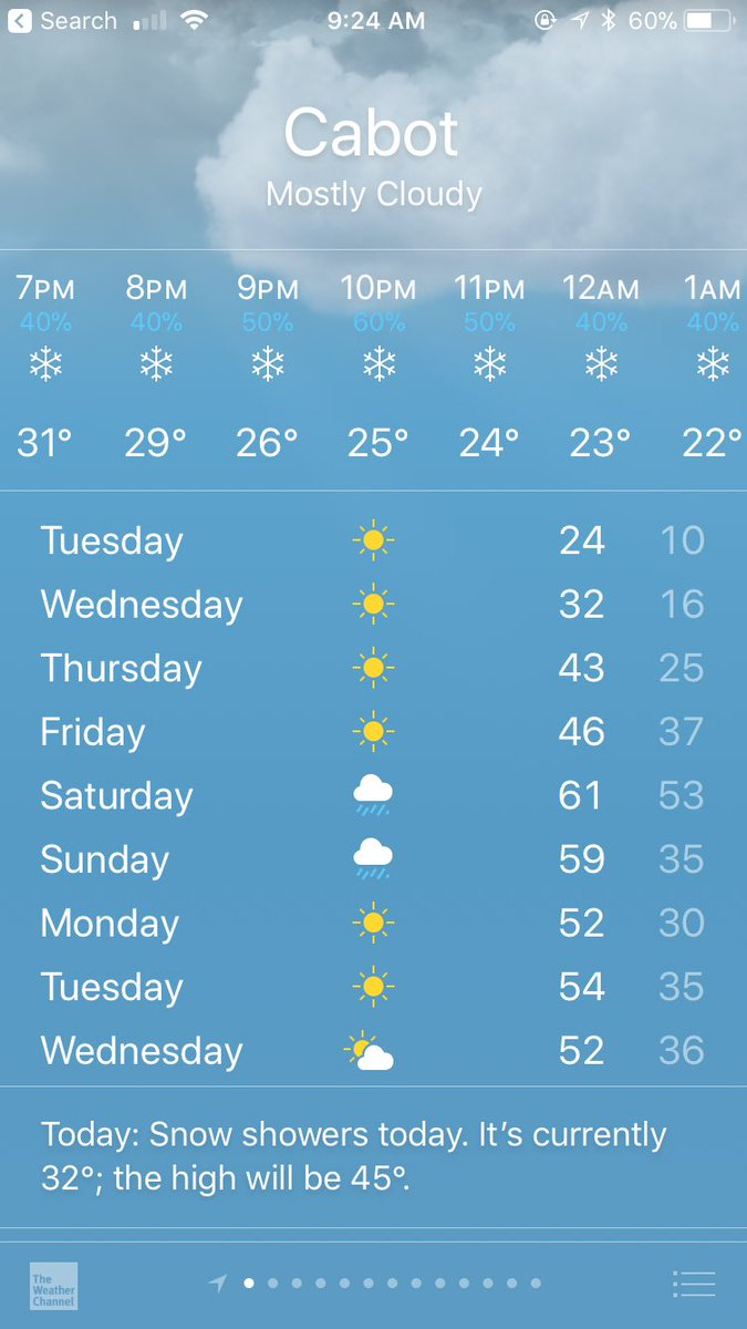 Okay, listen it's supposed to snow then...