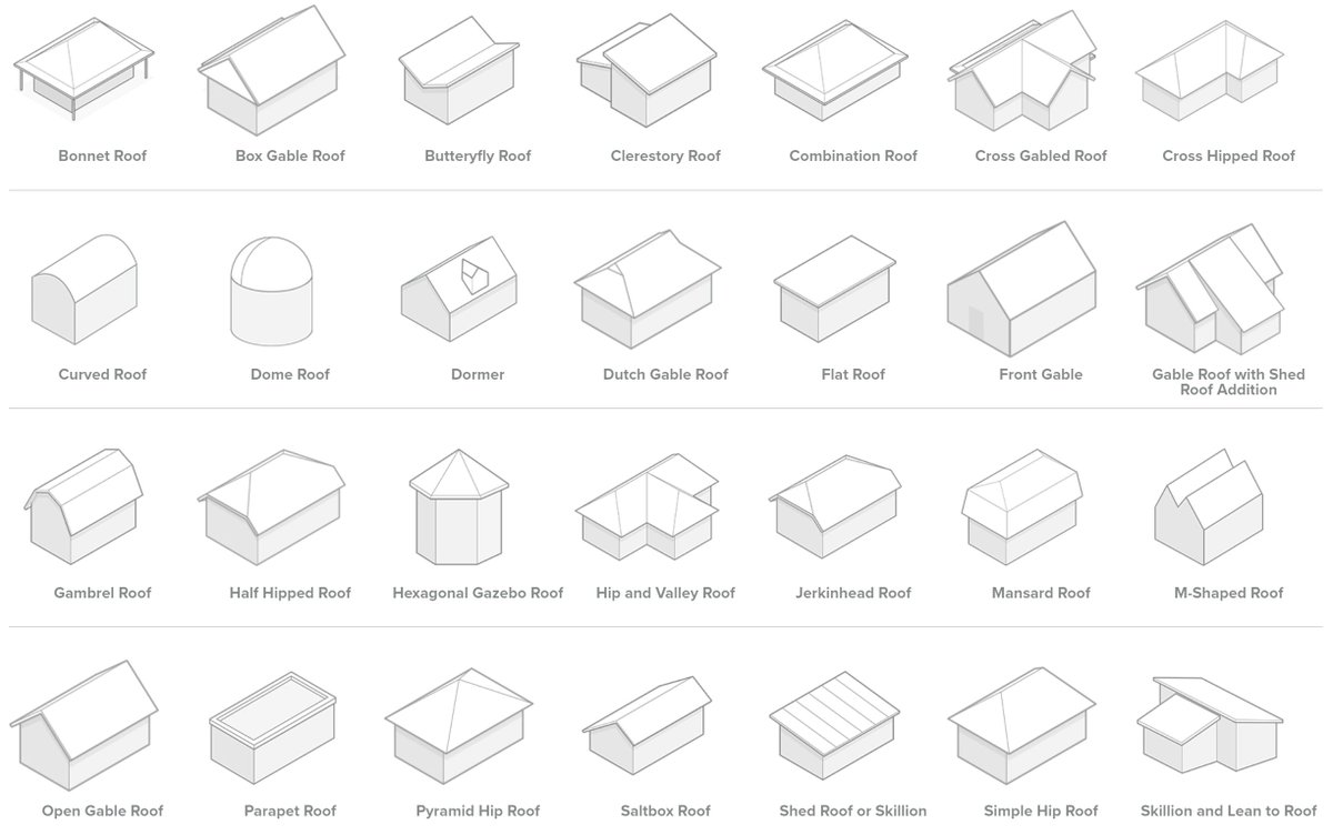 Mcb in on twitter found a cool reference for roofing for Roof type names