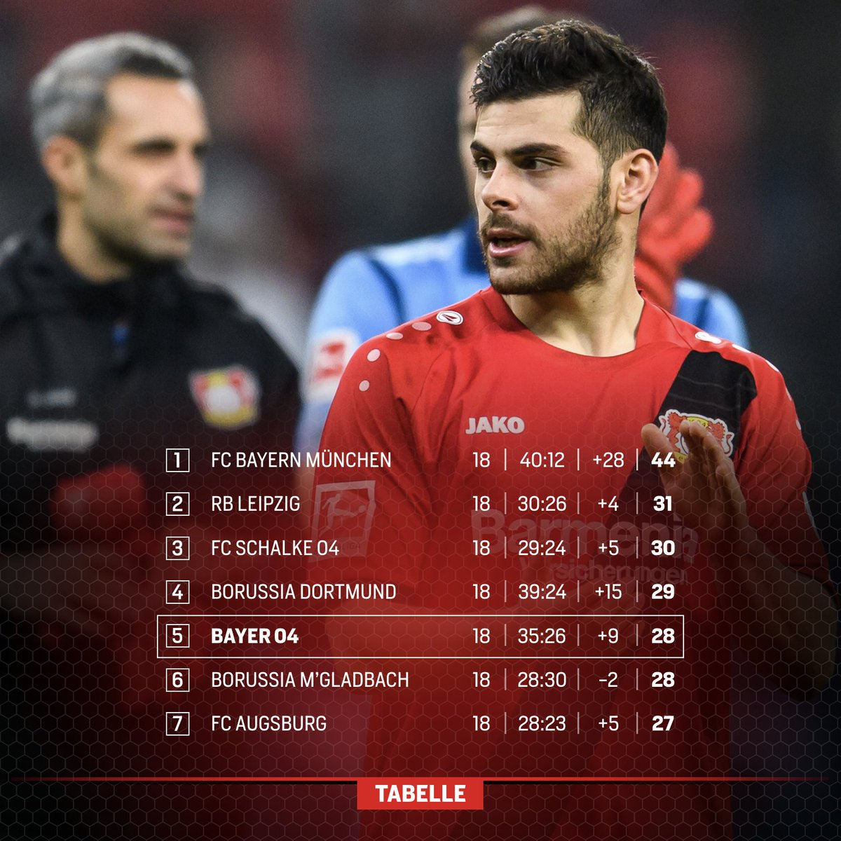 #B04FCB Latest News Trends Updates Images - bayer04fussball