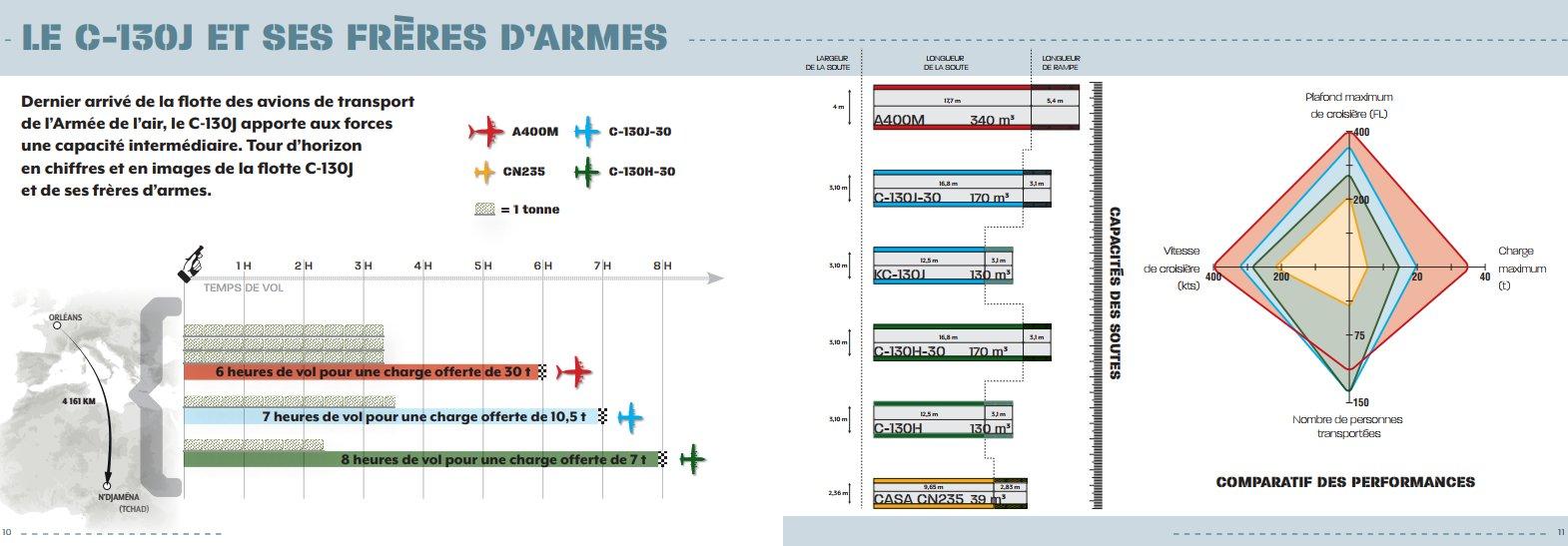 C130 Hercules - Page 4 DTliHe3X4AALp1O