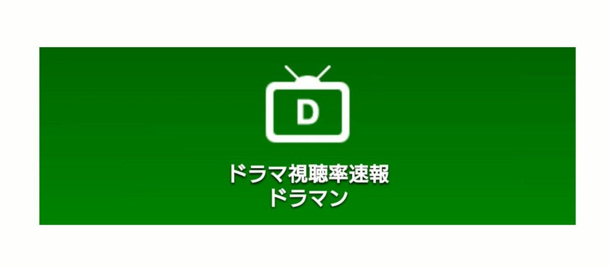 視聴率 速報 ドラマ