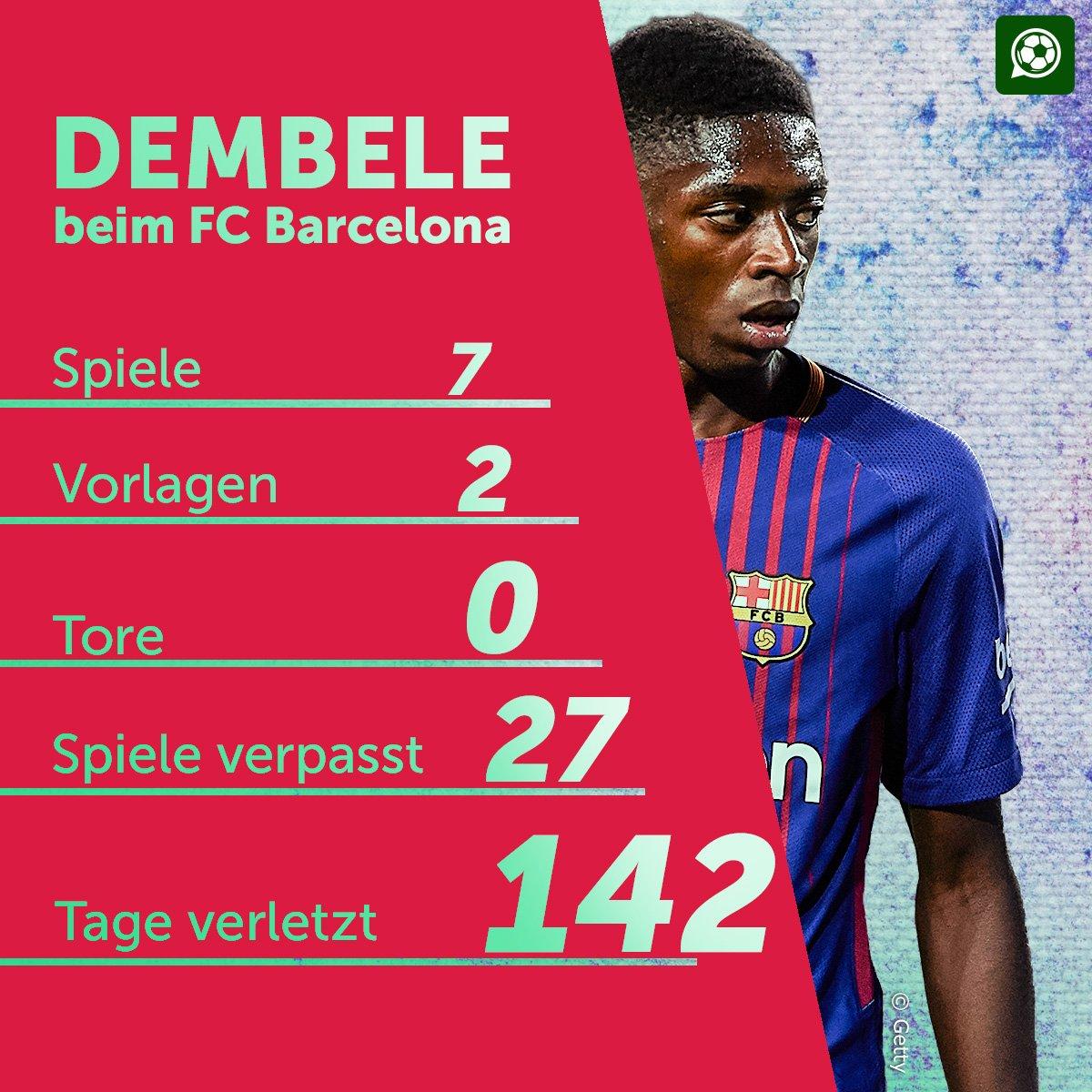 Seit seinem Abschied aus Dortmund läuft...