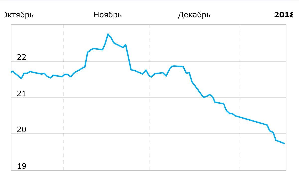 Эротика курс гривны к рублю