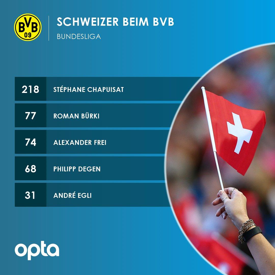 5 - Diese 5 Schweizer streiften sich das...