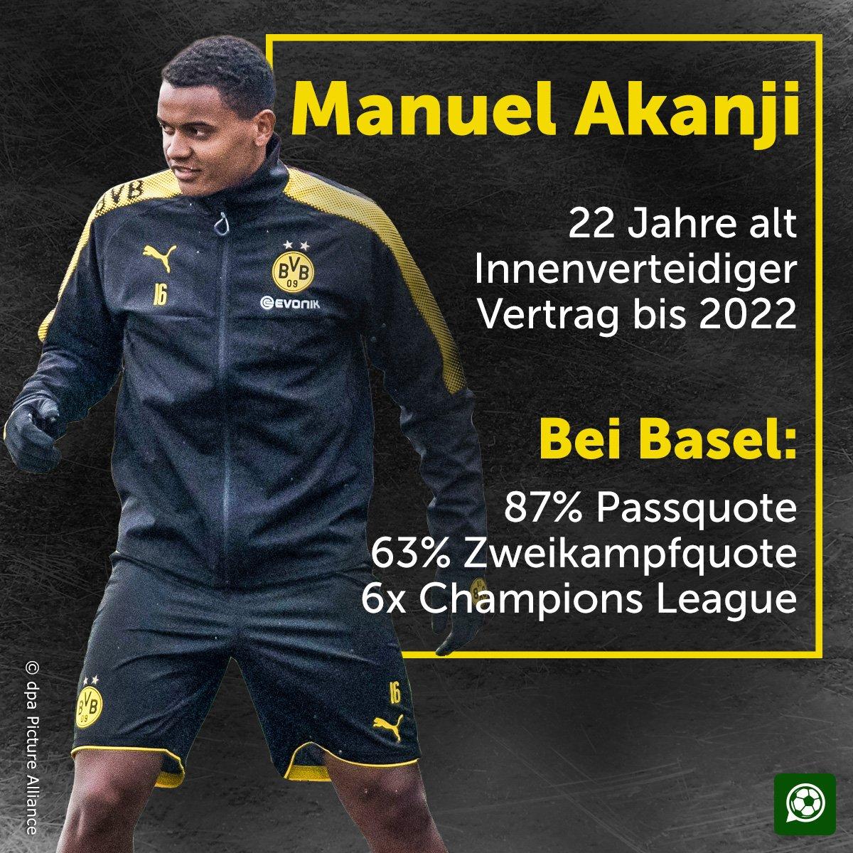 Gestatten, Dortmunds neues Abwehrtalent!...