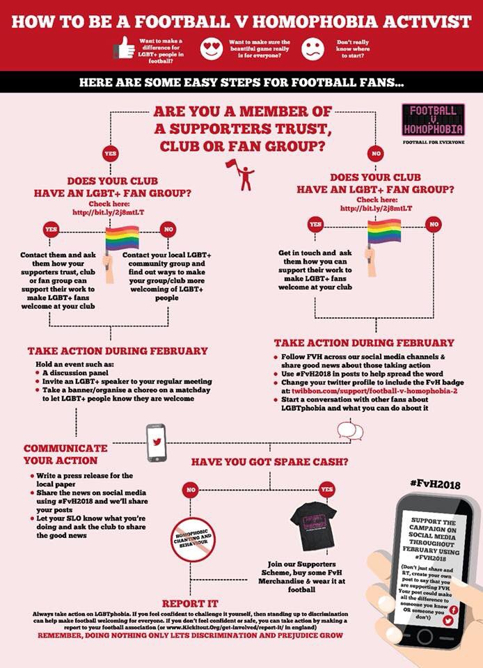 Useful and important info from @FvHtweet...