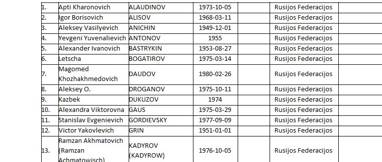В деле о госизмене полковника Безъязыкова появились новые доказательства - Цензор.НЕТ 6923