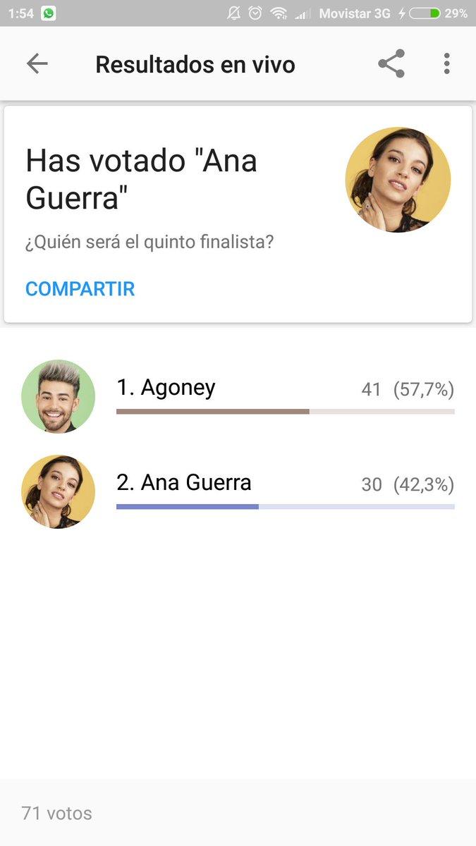 Votad a Ana en Shootr #OTGala11 #OTChat...