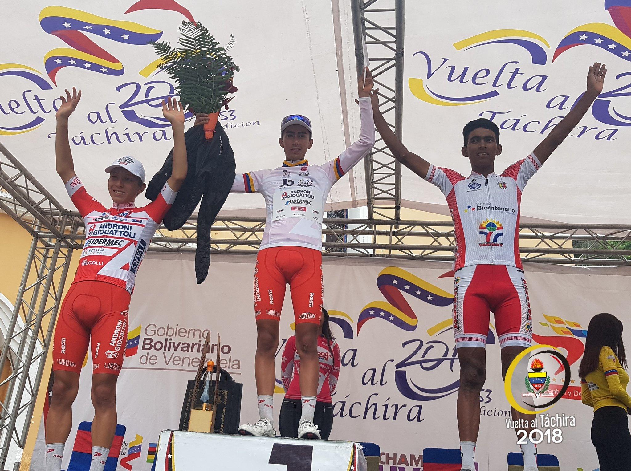 Victorias UCI Colombianas - 2018 DTnOI9IWsAA1vcS