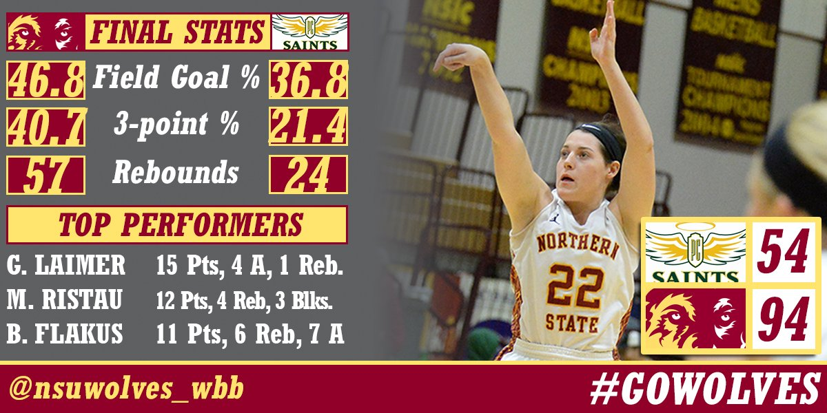 #NSICWBB Latest News Trends Updates Images - WolvesAthletics