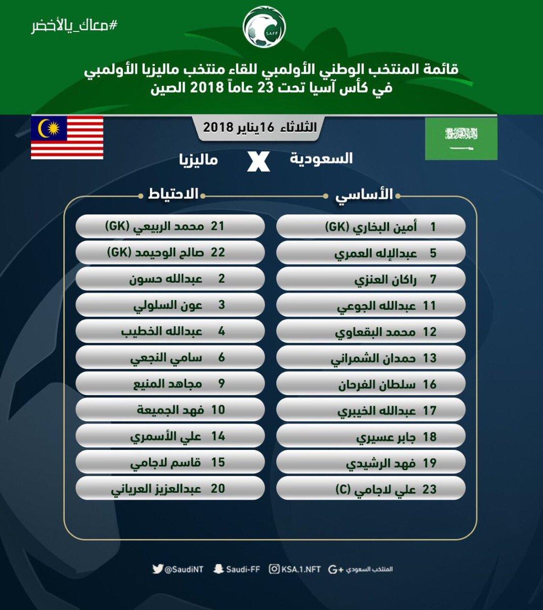 قائمة المنتخب الوطني الأولمبي للقاء منتخ...