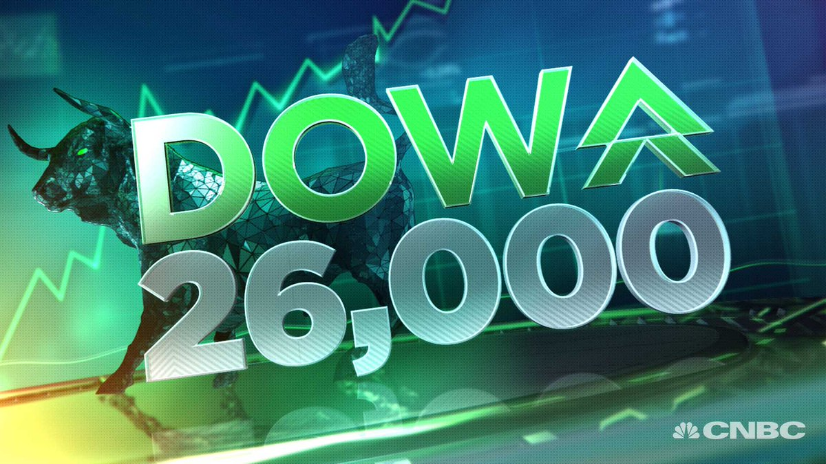 BREAKING: The Dow Jones industrial average tops 26,000 for first time in history, in the fastest 1,000 point move ever - just seven trading days. - CNBC / FOX