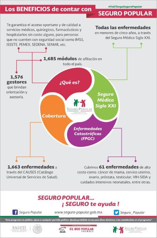 #BuenosDías : Conoce los beneficios de c...