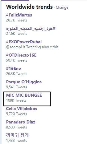 RT @bangtantr: [180116] ''MIC MIC BUNGEE'' Dünya Gündemi'nde 7. sıraya yerleşti! https://t.co/FLUOPhU6Bj